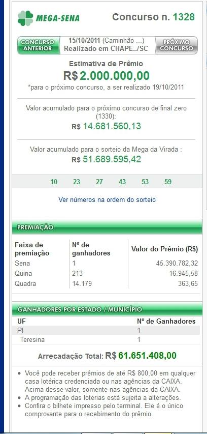 Mega-Sena: Aposta do PI ganha prêmio de R$ 45 milhões