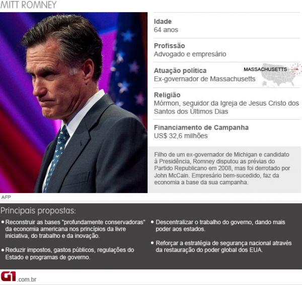 Favorito a enfrentar Obama, Romney foi criado para ser líder, diz biógrafo