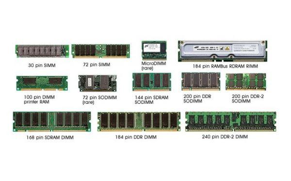 Saiba o que são e pra quê servem memória RAM, HD e mais