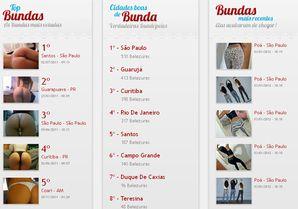 Site lança o Paixão Nacional, app para os amantes de bumbum