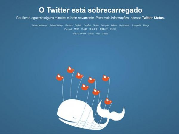 Twitter fica instável e usuários culpam novela