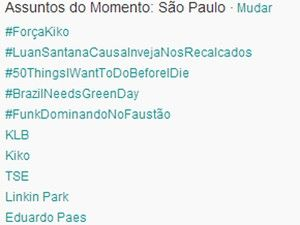 Kiko do KLB vira Trending Topic no Twitter após ficar sem votos em SP