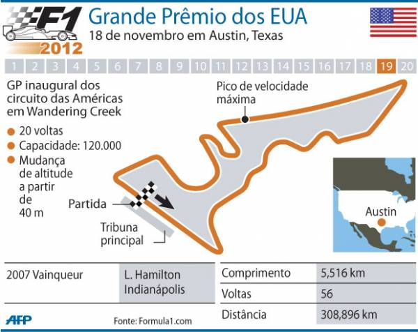 Barrichello nega chance de disputar GP do Brasil deste ano