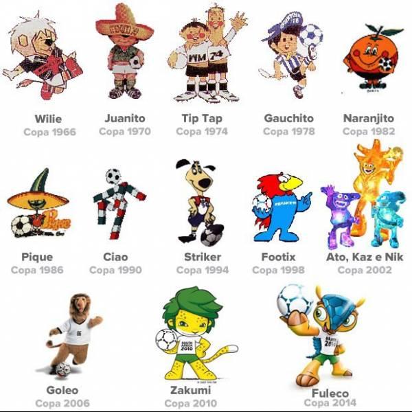 Confirmado o nome do tatu-bola mascote da Copa de 2014: Fuleco