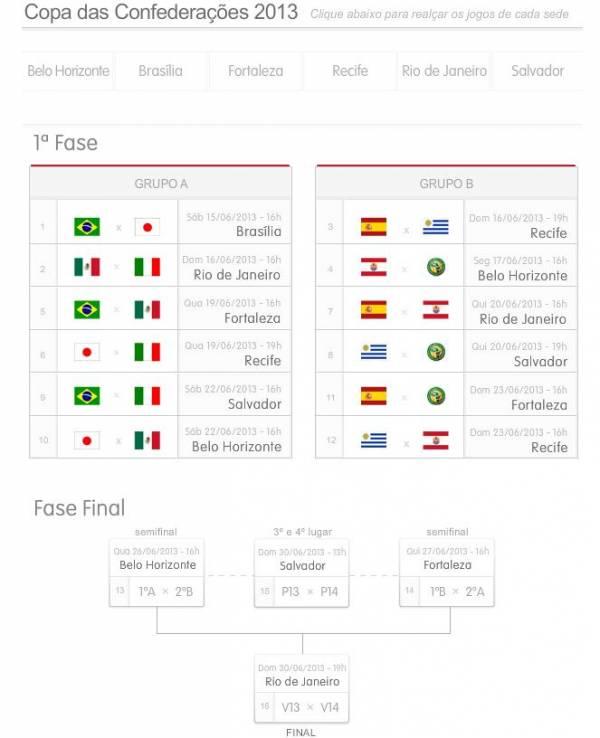 Brasil estreia contra o Japão na Copa das Confederações