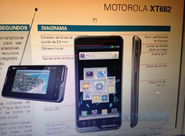 Motorola pode lançar smartphone com TV digital no Brasil este ano