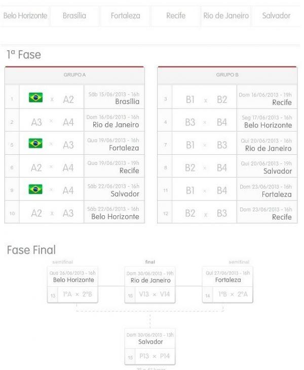 Copa das Confederações: Brasil só joga no Maracanã caso chegue à final