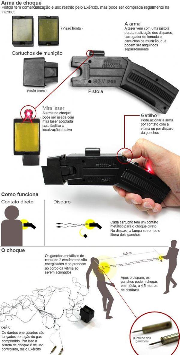 Sem autorização, armas de  choque são vendidas na internet