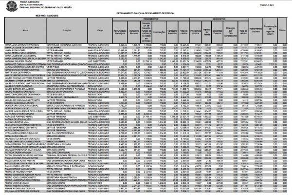 TRT divulga salários dos servidores e maior rendimento de R$ 31,325 mil é de um juiz substituto   - Imagem 7