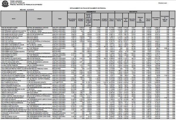 TRT divulga salários dos servidores e maior rendimento de R$ 31,325 mil é de um juiz substituto   - Imagem 5
