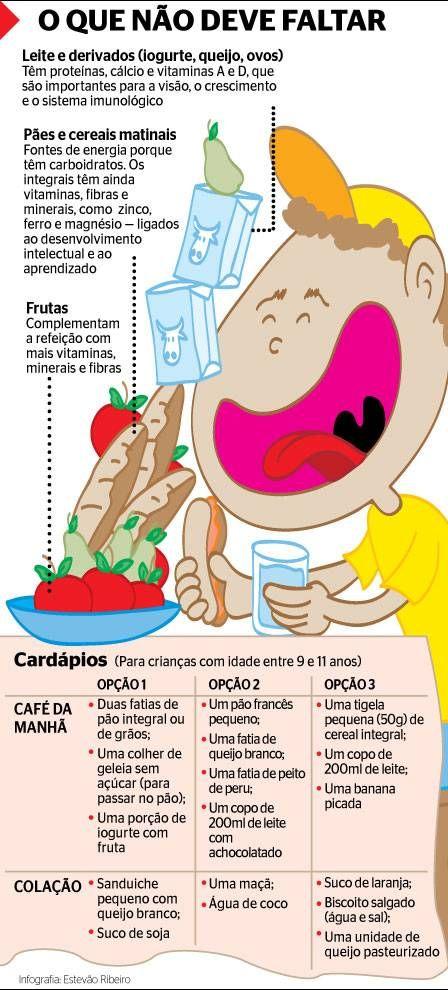 Refeição nota dez: café da manhã pode mudar boletim do seu filho