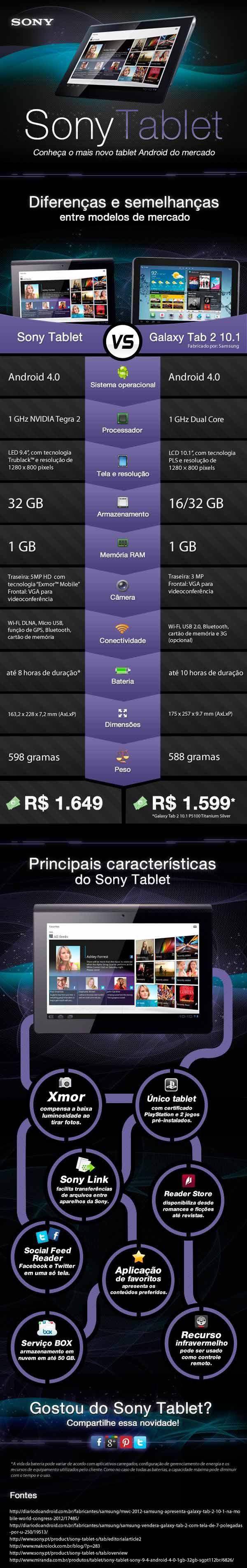 Conheça o Sony Tablet, o mais  novo tablet Android do mercado