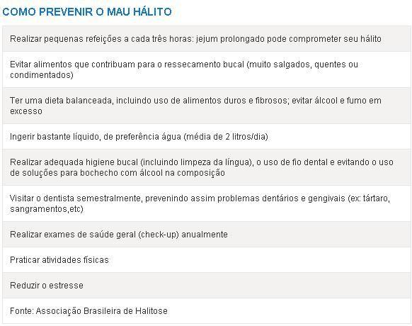 Cerca de 30% dos brasileiros têm mau hálito; veja como não entrar nesta lista
