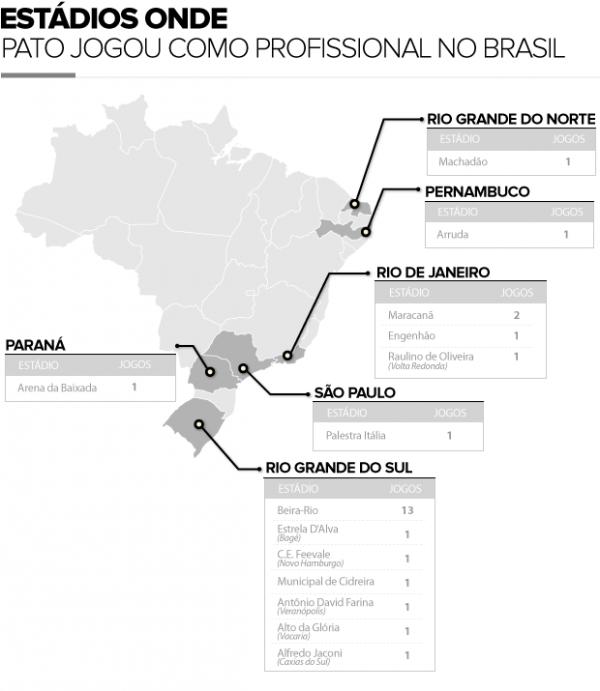 Aos 23 anos, Pato só fez 27 jogos no Brasil e nunca pisou no Pacaembu