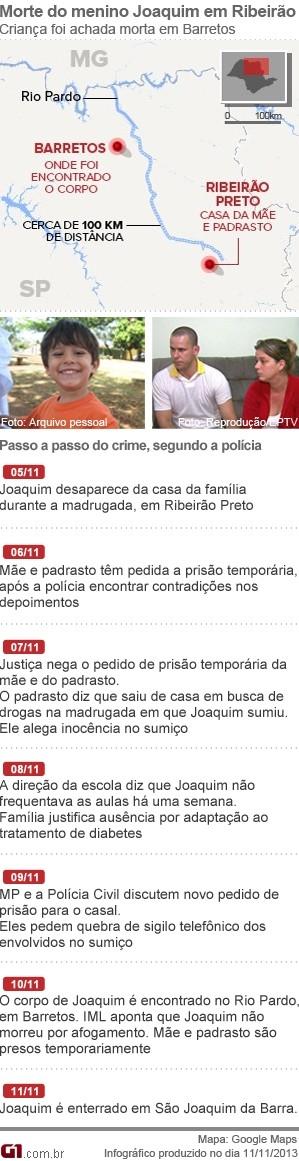 Promotor: mãe revela que padrasto dava castigos frequentes a Joaquim