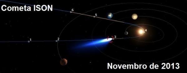 Cometa Ison já é visto a olho nu; observações podem ser feitas até dezembro 17