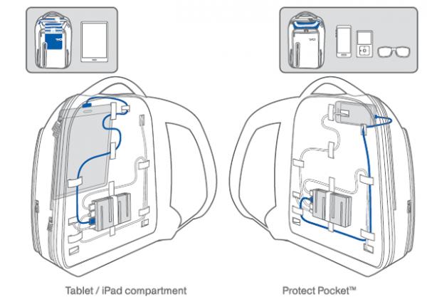 Mochila com bateria integrada consegue carregar at quatro smartphones