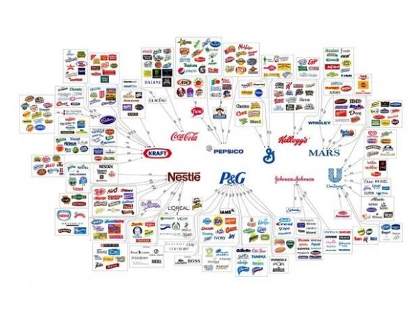 Coca, Nestlé, e mais 8 empresas controlam 499 produtos; confira