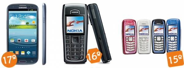 iPhone e Nokia: Site lista os 20 celulares mais famosos da história