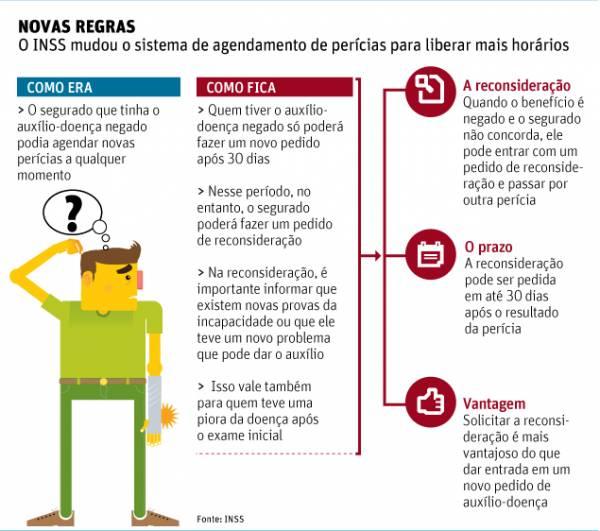INSS muda regras e prazos para perícias nos casos de doenças