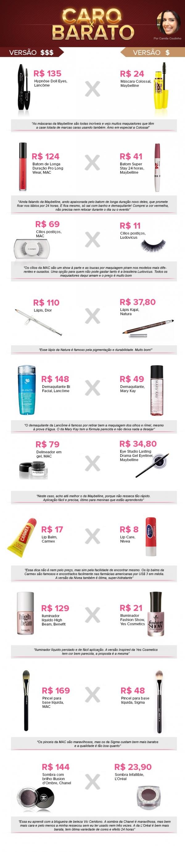 Veja lista de produtos de beleza baratos que têm efeitos de luxo