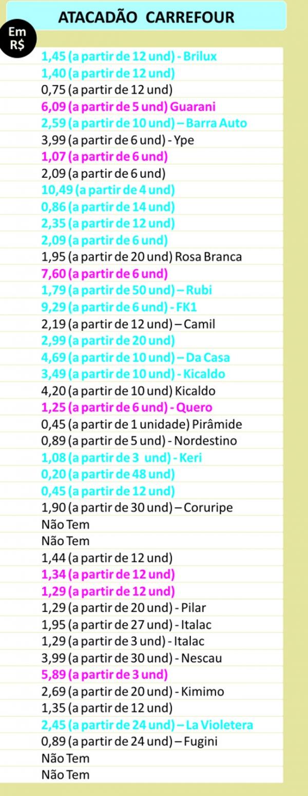 Preços têm leve alta com inflação na cesta básica dos teresinenses; tabelas