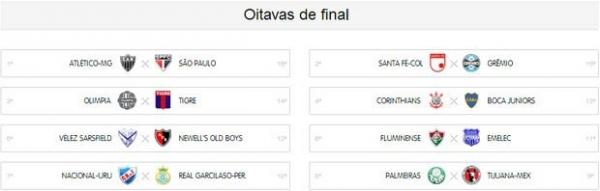 Brasil bate recorde com 6 times nas oitavas; Corinthians pega Boca