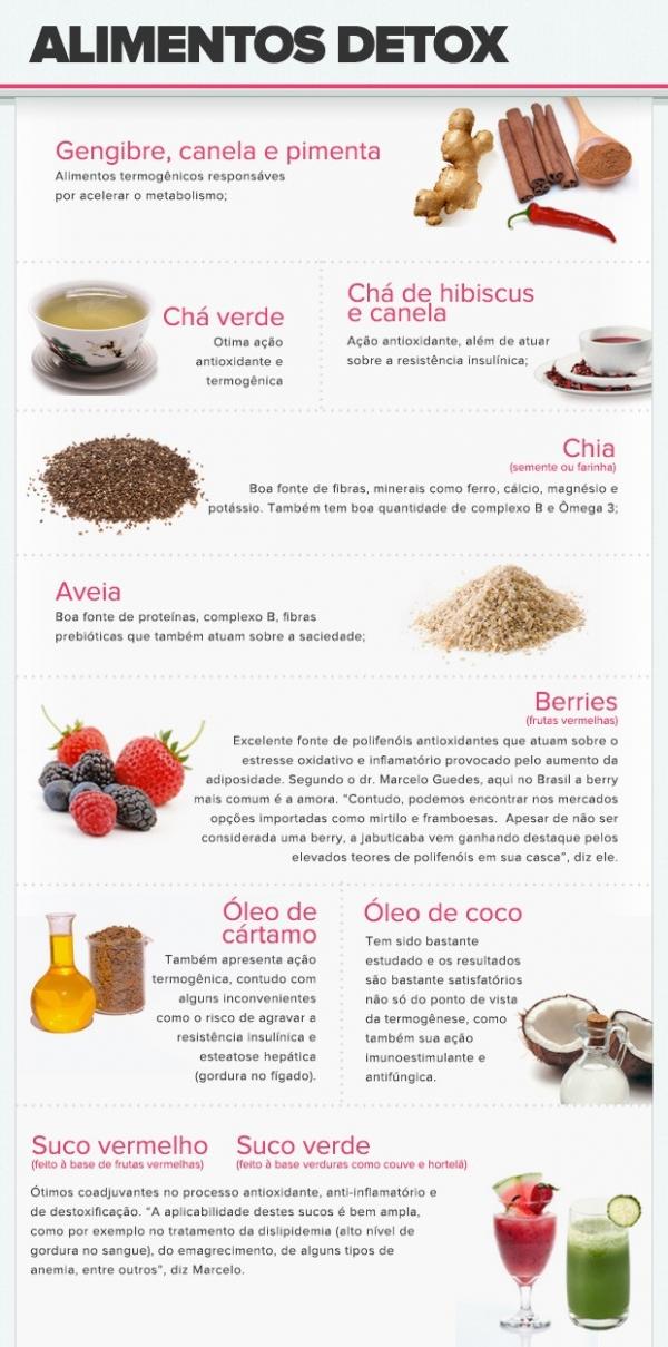Alimentos detox: saiba o que ajuda a emagrecer e ainda faz bem à saúde