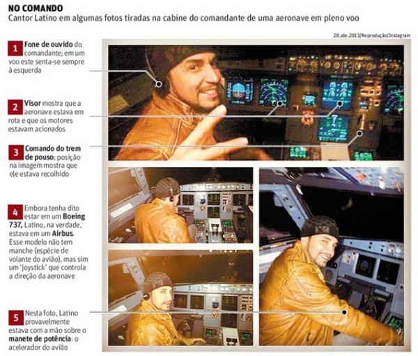 Latino entra em cabine de avião da TAM durante voo, e Anac cobra explicação