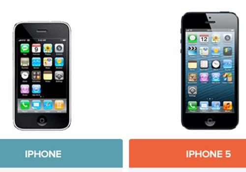 iPhone completa 6 anos; relembre o primeiro modelo e veja a evolução