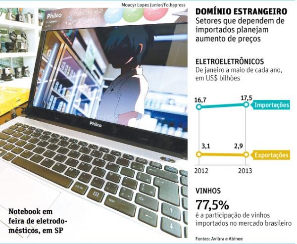 Alta do dólar deve elevar preço de PCs, carros e eletrodomésticos