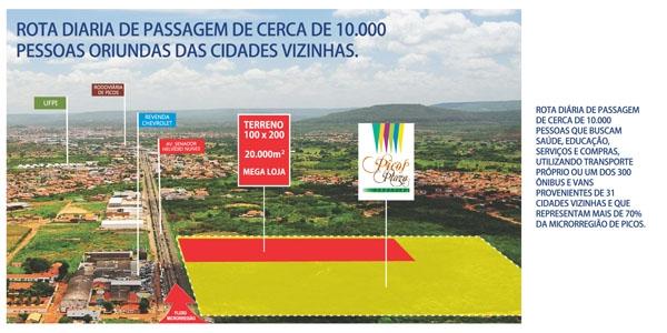 Picos Plaza Shopping recebe todas as licenças obrigatórias inclusive as ambientais.