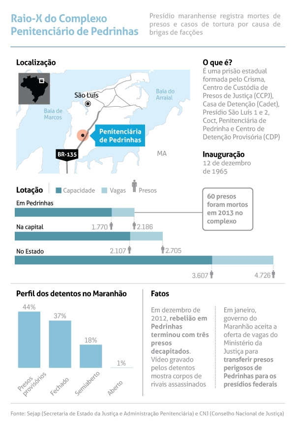 Roseana Sarney diz que crise no Maranhão não é questão familiar