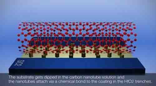 Nanotubos de carbono podem tornar CPUs seis vezes mais rápidos