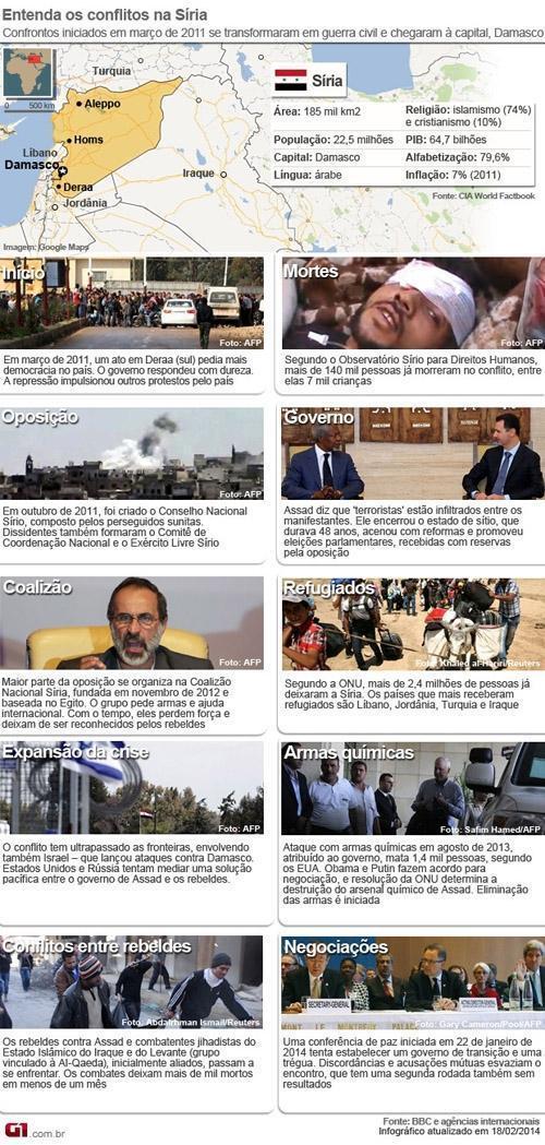 Sírios que pagaram US$ 20 mil para ir  à Europa só percebem golpe em SP