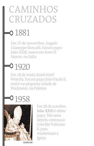 Mineiros  com nomes de papas acreditam em herança bendita - Imagem 1