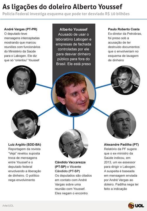 Conselho de Ética notifica Vargas e abre prazo de dez dias para defesa