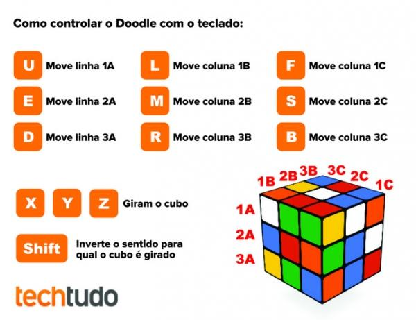 Inven鈬o do Cubo de Rubik  tema de Doodle do Google; veja como jogar