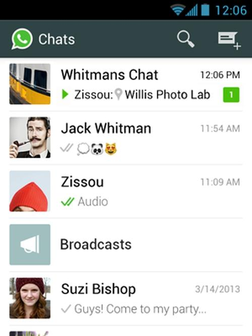 WhatsApp é usado por 19% da população mundial
