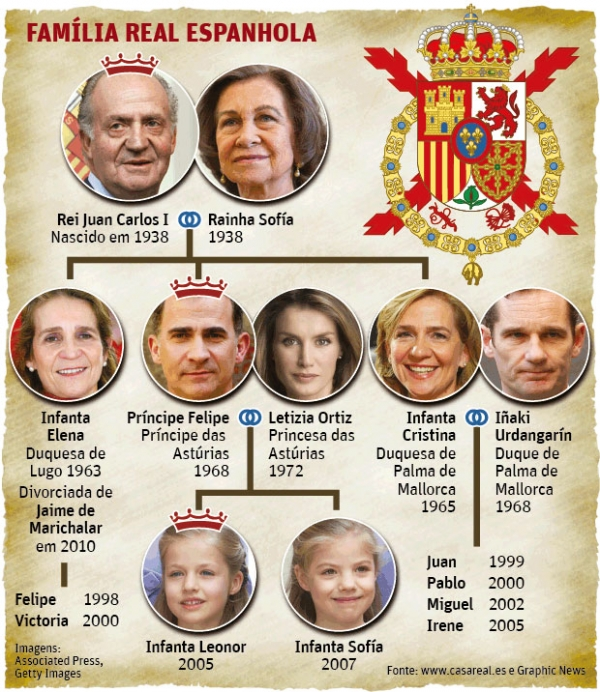 Ex-jornalista, princesa Letizia será a nova rainha da Espanha