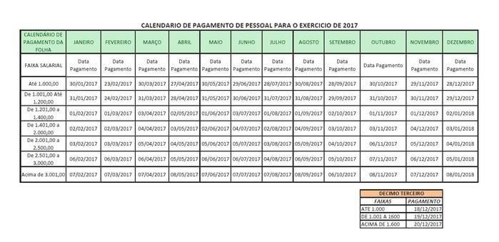 Tabela de pagamento 2016/2017