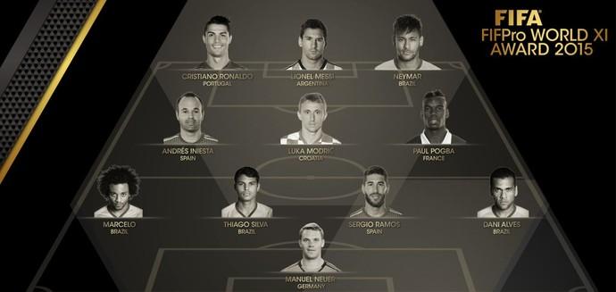 A seleção da Fifa em 2015  (Crédito: Divulgação)