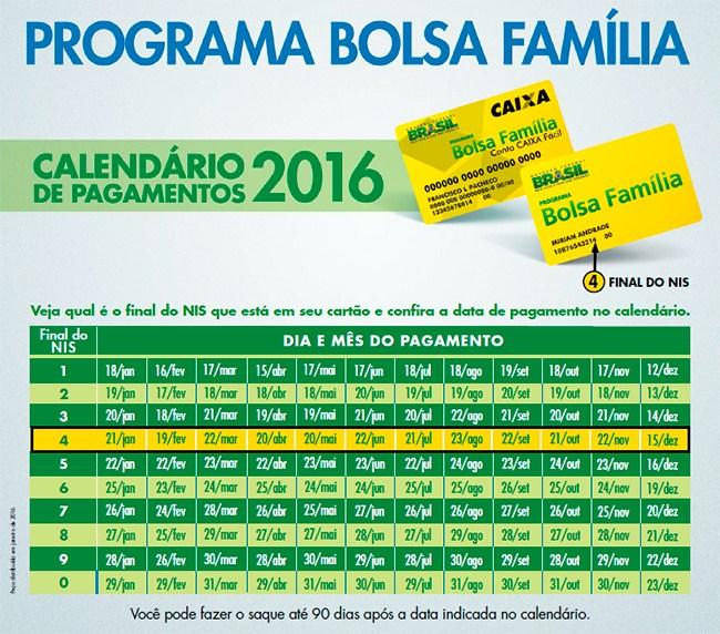 Calendário do Bolsa Família (Crédito: Reprodução)