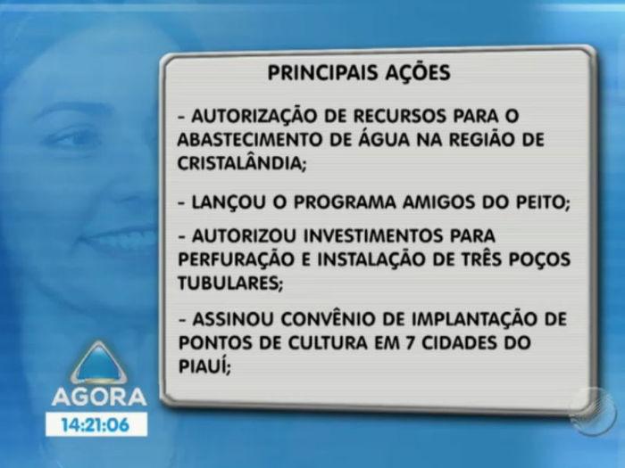 Ações de Margarete Coelho (Crédito: Reprodução TV Meio Norte)