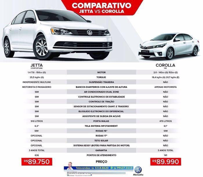 Comparativo (Crédito: Divulgação)