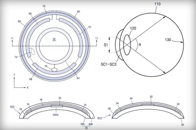Emprensa lança projeto de lentes de contato inteligentes (Crédito: reprodução)