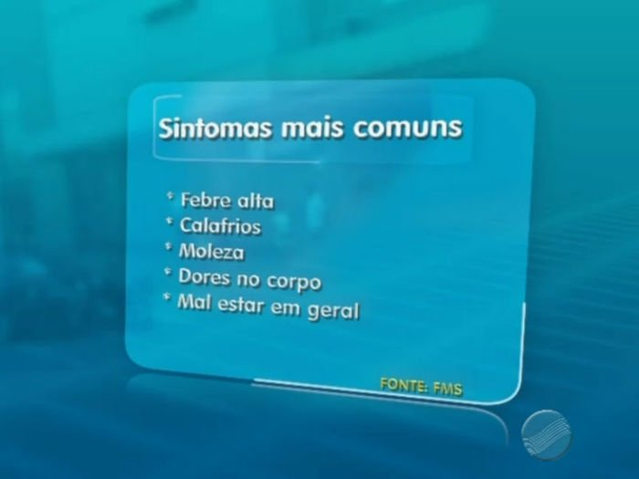 Sintomas H1N1 (Crédito: Reprodução TV Meio Norte)