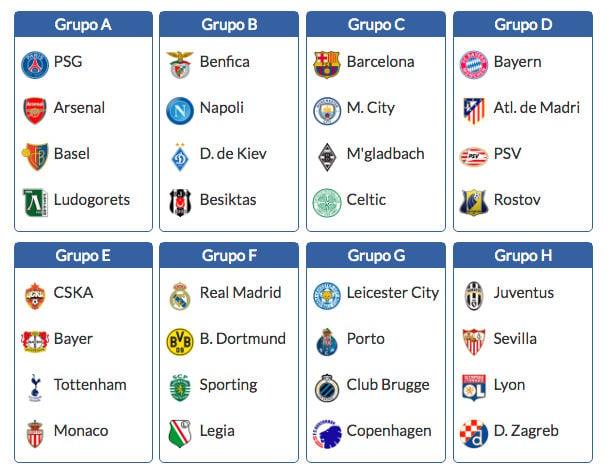 Grupos da Champions (Crédito: Reprodução)