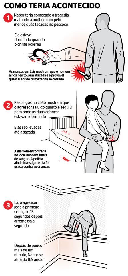 Crime chocou o Brasil (Crédito: Reprodução )