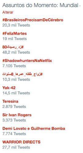Assunto gerou trendings topics do Twitter (Crédito: Reprodução)